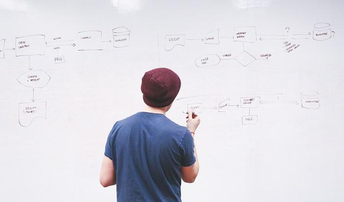 4 solutions pour tester et développer un projet innovant